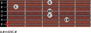 A#m6/9/C# for guitar on frets x, 4, 3, 3, 1, 3