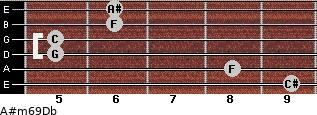 A#m6/9/Db for guitar on frets 9, 8, 5, 5, 6, 6