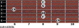 A#m6/9/Db for guitar on frets 9, 8, 8, 6, 8, 8