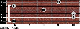 A#m6/9 add(4) for guitar on frets 6, 10, 10, 8, 6, 9