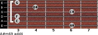 A#m6/9 add(4) for guitar on frets 6, 3, 3, 6, 4, 3