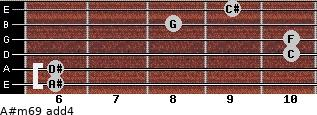 A#m6/9 add(4) for guitar on frets 6, 6, 10, 10, 8, 9