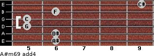 A#m6/9 add(4) for guitar on frets 6, 6, 5, 5, 6, 9