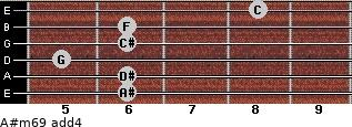 A#m6/9 add(4) for guitar on frets 6, 6, 5, 6, 6, 8