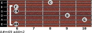 A#m6/9 add(m2) for guitar on frets 6, 10, 9, 6, 6, 8
