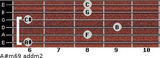 A#m6/9 add(m2) for guitar on frets 6, 8, 9, 6, 8, 8