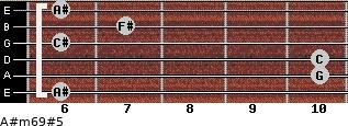 A#m6/9#5 for guitar on frets 6, 10, 10, 6, 7, 6