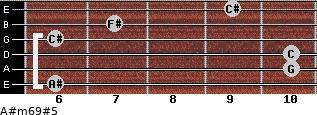 A#m6/9#5 for guitar on frets 6, 10, 10, 6, 7, 9