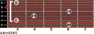 A#m6/9#5 for guitar on frets 6, 3, 4, 6, x, 3