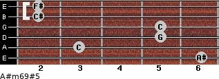 A#m6/9#5 for guitar on frets 6, 3, 5, 5, 2, 2