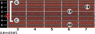 A#m6/9#5 for guitar on frets 6, 3, x, 6, 7, 3