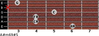 A#m6/9#5 for guitar on frets 6, 4, 4, 5, x, 3