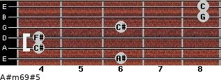 A#m6/9#5 for guitar on frets 6, 4, 4, 6, 8, 8