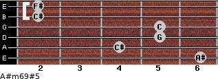 A#m6/9#5 for guitar on frets 6, 4, 5, 5, 2, 2