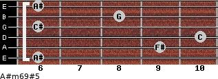 A#m6/9#5 for guitar on frets 6, 9, 10, 6, 8, 6