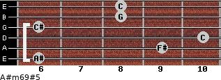 A#m6/9#5 for guitar on frets 6, 9, 10, 6, 8, 8