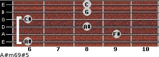 A#m6/9#5 for guitar on frets 6, 9, 8, 6, 8, 8