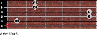 A#m6/9#5 for guitar on frets x, 1, 5, 5, 2, 2