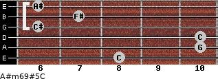 A#m6/9#5/C for guitar on frets 8, 10, 10, 6, 7, 6