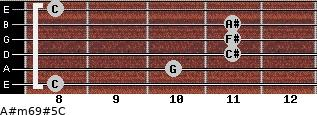 A#m6/9#5/C for guitar on frets 8, 10, 11, 11, 11, 8