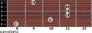 A#m6/9#5/C for guitar on frets 8, 10, 11, 11, 11, 9