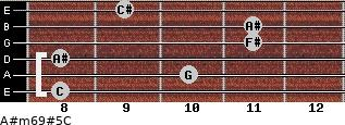 A#m6/9#5/C for guitar on frets 8, 10, 8, 11, 11, 9