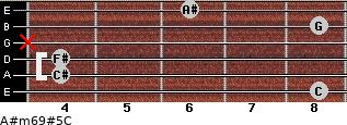 A#m6/9#5/C for guitar on frets 8, 4, 4, x, 8, 6