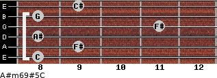 A#m6/9#5/C for guitar on frets 8, 9, 8, 11, 8, 9
