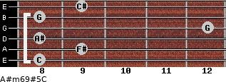 A#m6/9#5/C for guitar on frets 8, 9, 8, 12, 8, 9