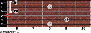 A#m6/9#5/C for guitar on frets 8, 9, x, 6, 8, 6