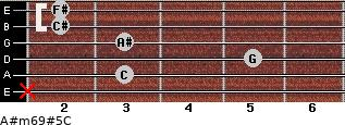 A#m6/9#5/C for guitar on frets x, 3, 5, 3, 2, 2