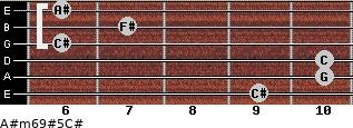 A#m6/9#5/C# for guitar on frets 9, 10, 10, 6, 7, 6