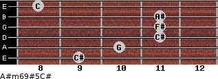 A#m6/9#5/C# for guitar on frets 9, 10, 11, 11, 11, 8