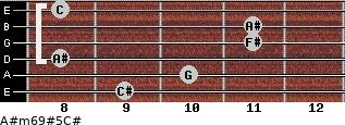 A#m6/9#5/C# for guitar on frets 9, 10, 8, 11, 11, 8