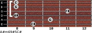 A#m6/9#5/C# for guitar on frets 9, 10, 8, 11, 8, 8