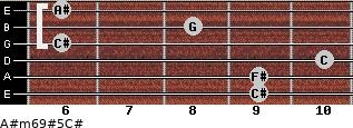 A#m6/9#5/C# for guitar on frets 9, 9, 10, 6, 8, 6