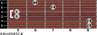 A#m6/9#5/C# for guitar on frets 9, 9, 5, 5, 7, 6