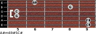 A#m6/9#5/C# for guitar on frets 9, 9, 5, 5, 8, 6