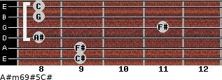 A#m6/9#5/C# for guitar on frets 9, 9, 8, 11, 8, 8