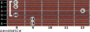 A#m6/9#5/C# for guitar on frets 9, 9, 8, 12, 8, 8