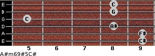 A#m6/9#5/C# for guitar on frets 9, 9, 8, 5, 8, 8
