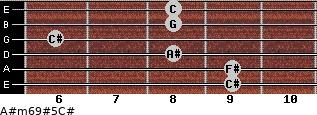 A#m6/9#5/C# for guitar on frets 9, 9, 8, 6, 8, 8
