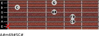A#m6/9#5/C# for guitar on frets x, 4, 4, 3, 1, 3
