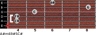 A#m6/9#5/C# for guitar on frets x, 4, 4, 5, 8, 6