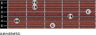 A#m6/9#5/G for guitar on frets 3, 1, 4, 5, 2, 2