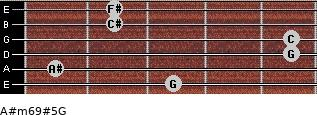 A#m6\9#5\G for guitar on frets 3, 1, 5, 5, 2, 2