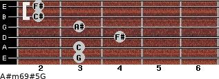 A#m6\9#5\G for guitar on frets 3, 3, 4, 3, 2, 2