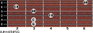 A#m6/9#5/G for guitar on frets 3, 3, 4, 3, 2, 6