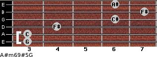 A#m6/9#5/G for guitar on frets 3, 3, 4, 6, 7, 6