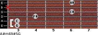 A#m6/9#5/G for guitar on frets 3, 3, 4, 6, x, 6